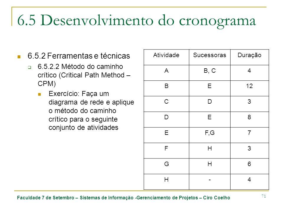 Faculdade 7 de Setembro – Sistemas de Informação -Gerenciamento de Projetos – Ciro Coelho 71 6.5 Desenvolvimento do cronograma 6.5.2 Ferramentas e téc