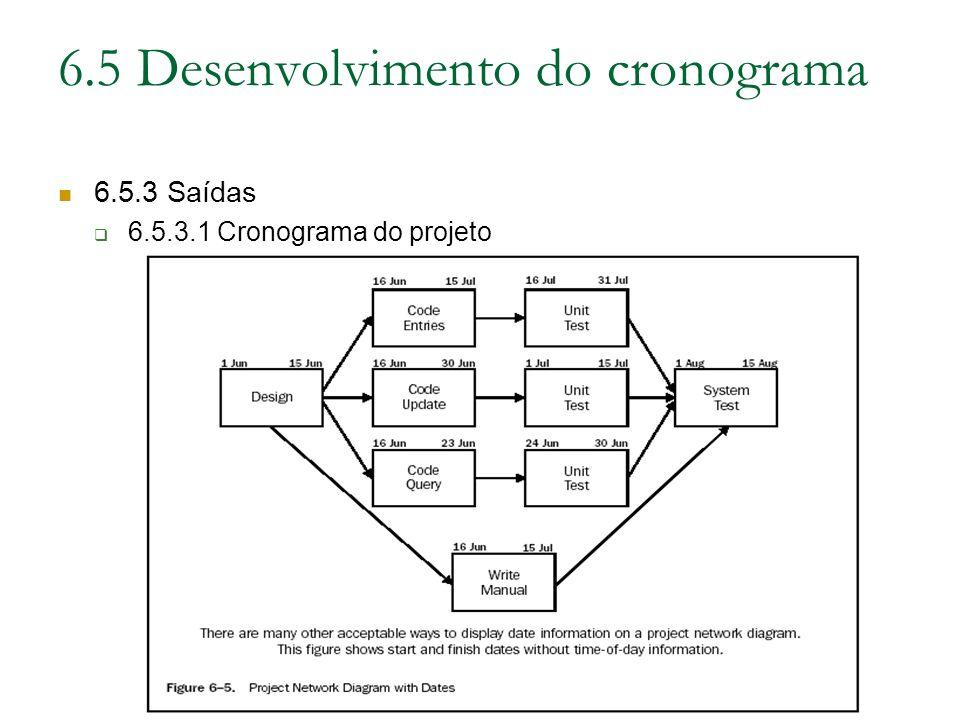 6.5 Desenvolvimento do cronograma 6.5.3 Saídas 6.5.3.1 Cronograma do projeto