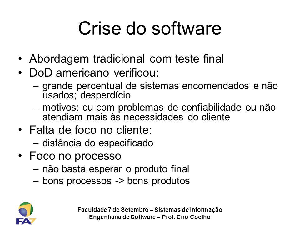 Faculdade 7 de Setembro – Sistemas de Informação Engenharia de Software – Prof. Ciro Coelho Crise do software Abordagem tradicional com teste final Do