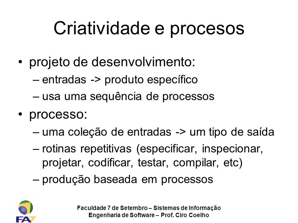 Faculdade 7 de Setembro – Sistemas de Informação Engenharia de Software – Prof. Ciro Coelho Criatividade e procesos projeto de desenvolvimento: –entra
