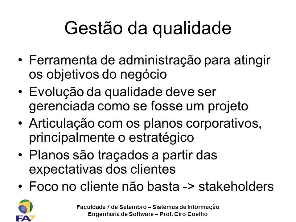 Faculdade 7 de Setembro – Sistemas de Informação Engenharia de Software – Prof. Ciro Coelho Gestão da qualidade Ferramenta de administração para ating