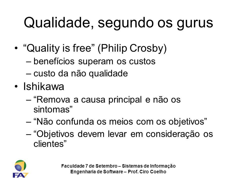 Faculdade 7 de Setembro – Sistemas de Informação Engenharia de Software – Prof. Ciro Coelho Qualidade, segundo os gurus Quality is free (Philip Crosby