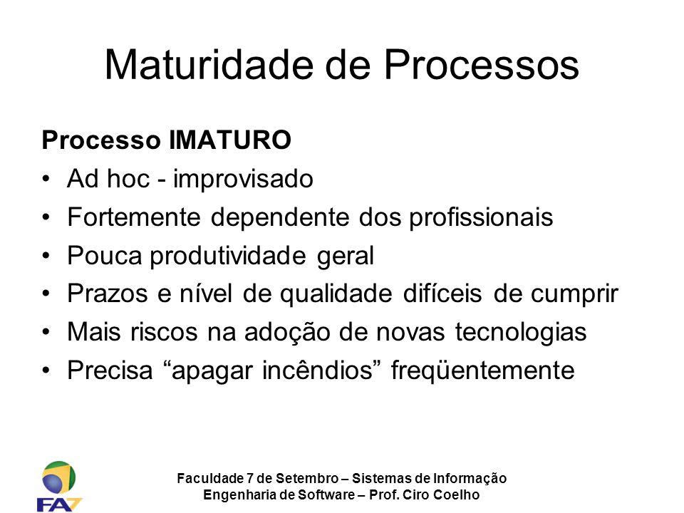 Faculdade 7 de Setembro – Sistemas de Informação Engenharia de Software – Prof. Ciro Coelho Maturidade de Processos Processo IMATURO Ad hoc - improvis