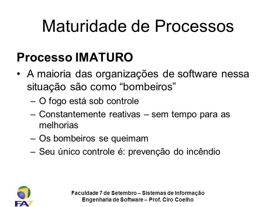 Faculdade 7 de Setembro – Sistemas de Informação Engenharia de Software – Prof. Ciro Coelho Maturidade de Processos Processo IMATURO A maioria das org