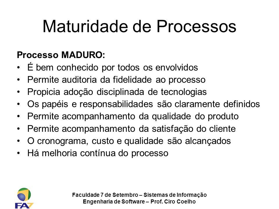Faculdade 7 de Setembro – Sistemas de Informação Engenharia de Software – Prof. Ciro Coelho Maturidade de Processos Processo MADURO: É bem conhecido p