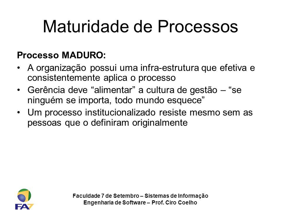 Faculdade 7 de Setembro – Sistemas de Informação Engenharia de Software – Prof. Ciro Coelho Maturidade de Processos Processo MADURO: A organização pos