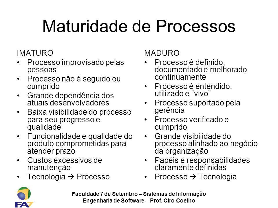 Faculdade 7 de Setembro – Sistemas de Informação Engenharia de Software – Prof. Ciro Coelho Maturidade de Processos IMATURO Processo improvisado pelas