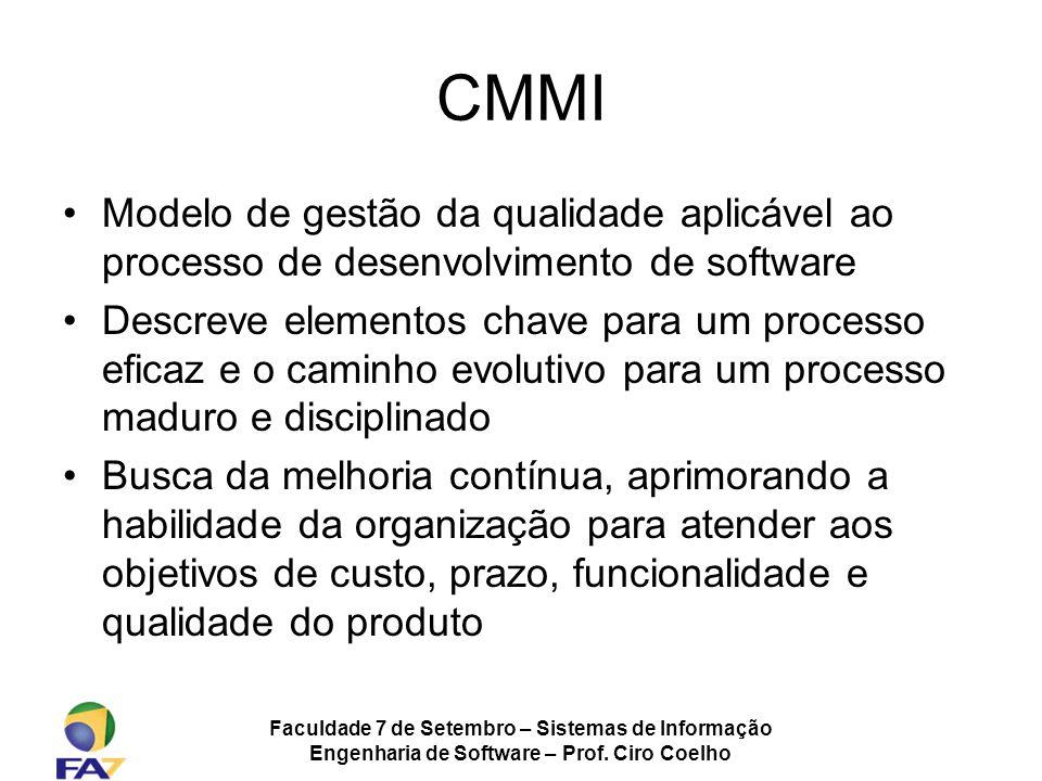 Faculdade 7 de Setembro – Sistemas de Informação Engenharia de Software – Prof. Ciro Coelho CMMI Modelo de gestão da qualidade aplicável ao processo d