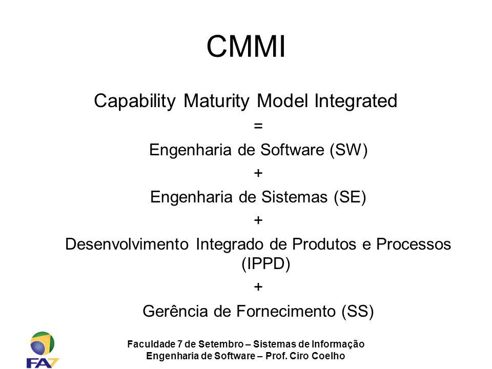 Faculdade 7 de Setembro – Sistemas de Informação Engenharia de Software – Prof. Ciro Coelho CMMI Capability Maturity Model Integrated = Engenharia de