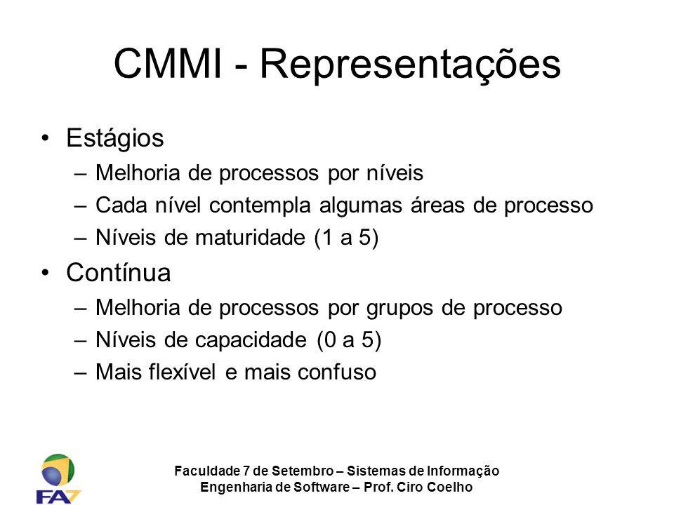 Faculdade 7 de Setembro – Sistemas de Informação Engenharia de Software – Prof. Ciro Coelho CMMI - Representações Estágios –Melhoria de processos por