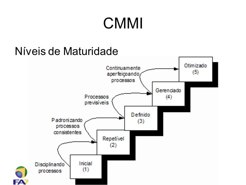 Faculdade 7 de Setembro – Sistemas de Informação Engenharia de Software – Prof. Ciro Coelho CMMI Níveis de Maturidade