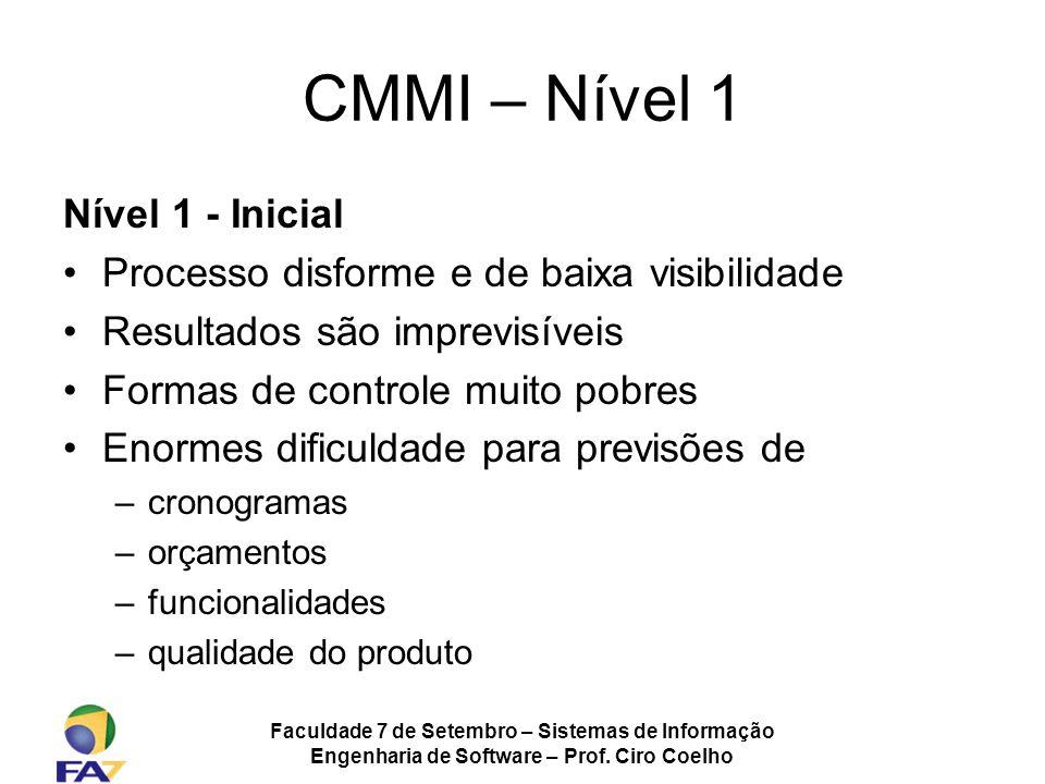 Faculdade 7 de Setembro – Sistemas de Informação Engenharia de Software – Prof. Ciro Coelho CMMI – Nível 1 Nível 1 - Inicial Processo disforme e de ba