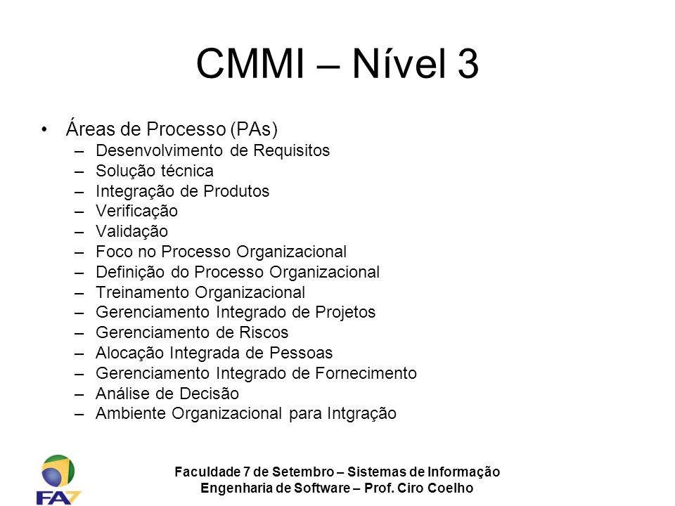 Faculdade 7 de Setembro – Sistemas de Informação Engenharia de Software – Prof. Ciro Coelho CMMI – Nível 3 Áreas de Processo (PAs) –Desenvolvimento de