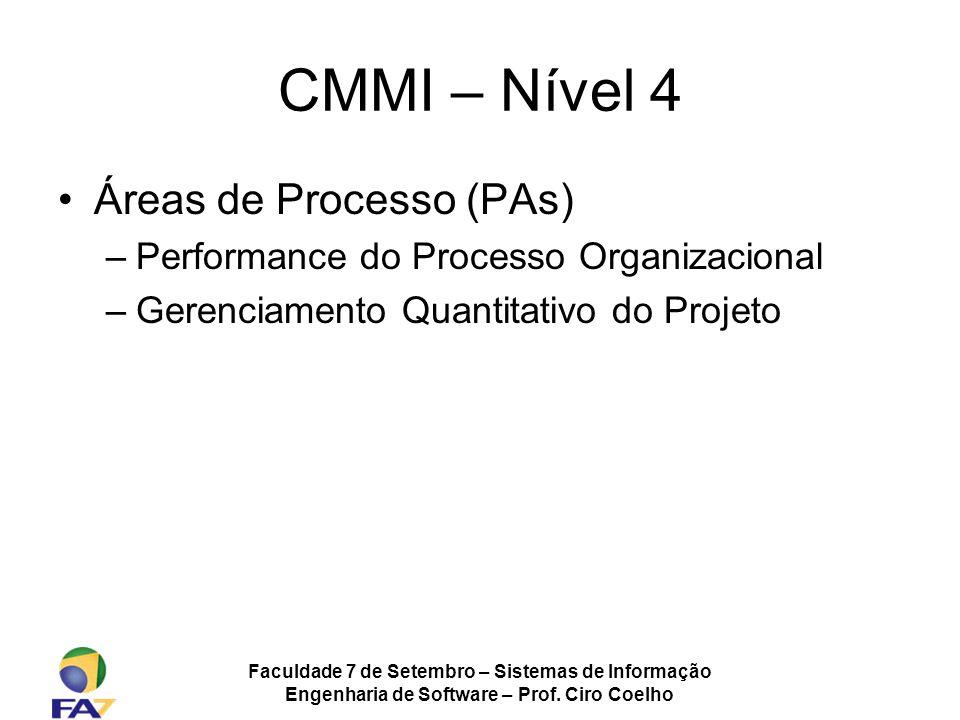 Faculdade 7 de Setembro – Sistemas de Informação Engenharia de Software – Prof. Ciro Coelho CMMI – Nível 4 Áreas de Processo (PAs) –Performance do Pro