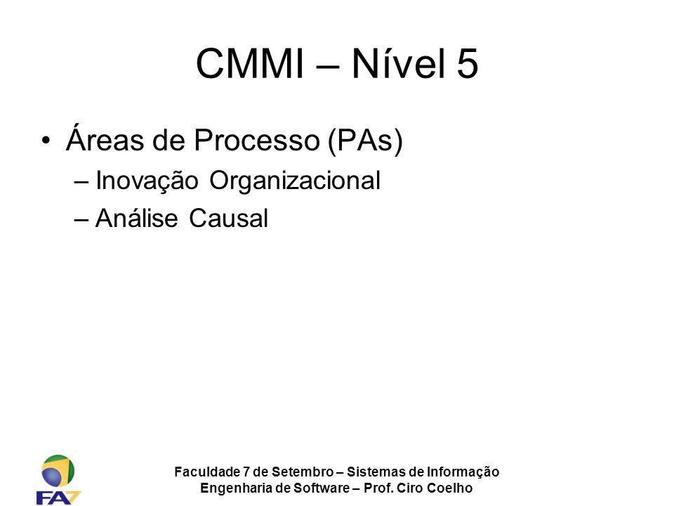 Faculdade 7 de Setembro – Sistemas de Informação Engenharia de Software – Prof. Ciro Coelho CMMI – Nível 5 Áreas de Processo (PAs) –Inovação Organizac