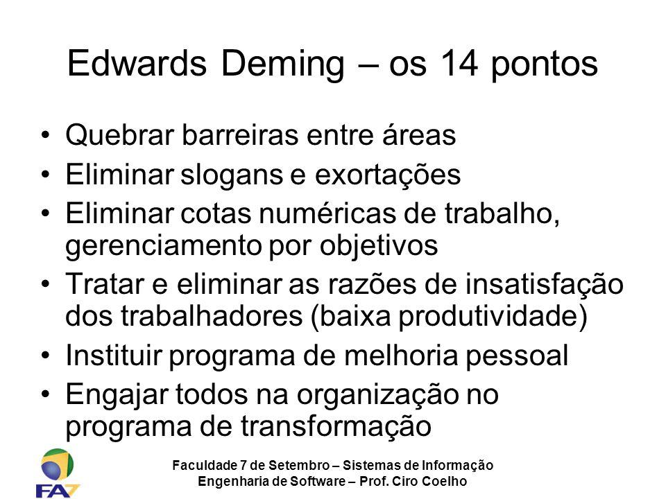 Faculdade 7 de Setembro – Sistemas de Informação Engenharia de Software – Prof. Ciro Coelho Edwards Deming – os 14 pontos Quebrar barreiras entre área