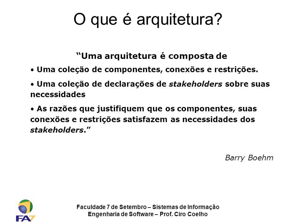 Faculdade 7 de Setembro – Sistemas de Informação Engenharia de Software – Prof. Ciro Coelho O que é arquitetura? Uma arquitetura é composta de Uma col