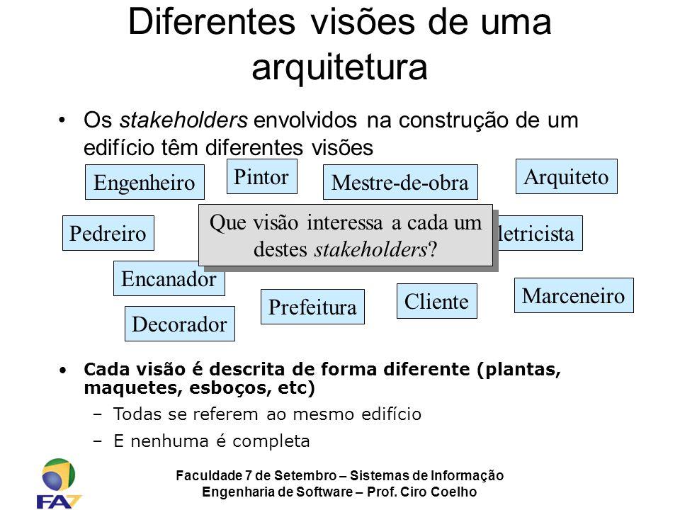 Faculdade 7 de Setembro – Sistemas de Informação Engenharia de Software – Prof. Ciro Coelho Diferentes visões de uma arquitetura Os stakeholders envol