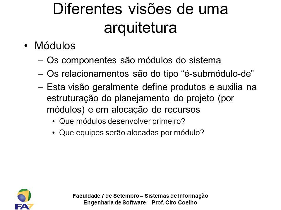 Faculdade 7 de Setembro – Sistemas de Informação Engenharia de Software – Prof. Ciro Coelho Diferentes visões de uma arquitetura Módulos –Os component