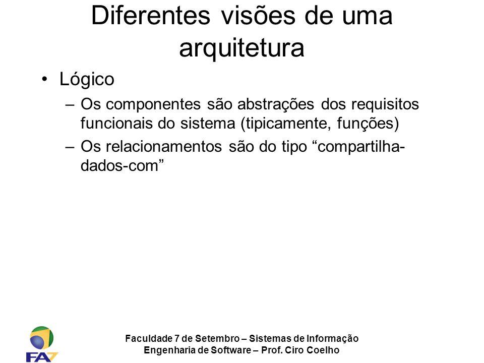 Faculdade 7 de Setembro – Sistemas de Informação Engenharia de Software – Prof. Ciro Coelho Diferentes visões de uma arquitetura Lógico –Os componente