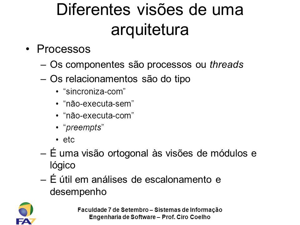Faculdade 7 de Setembro – Sistemas de Informação Engenharia de Software – Prof. Ciro Coelho Diferentes visões de uma arquitetura Processos –Os compone