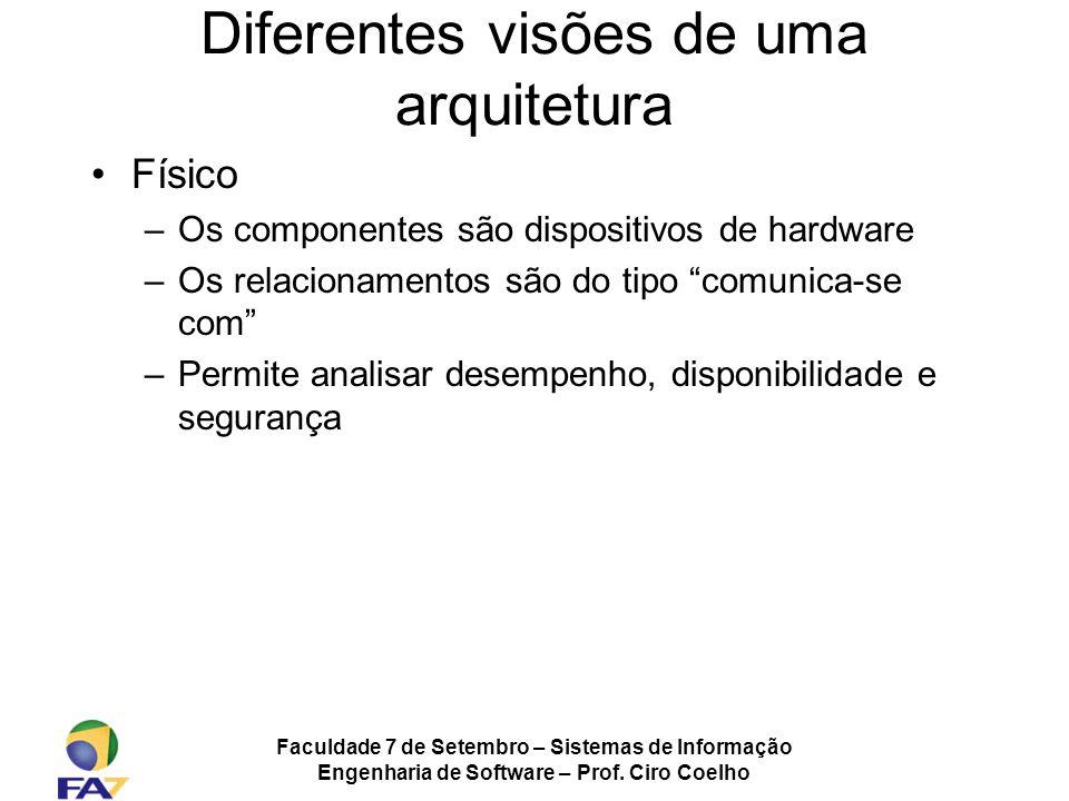 Faculdade 7 de Setembro – Sistemas de Informação Engenharia de Software – Prof. Ciro Coelho Diferentes visões de uma arquitetura Físico –Os componente