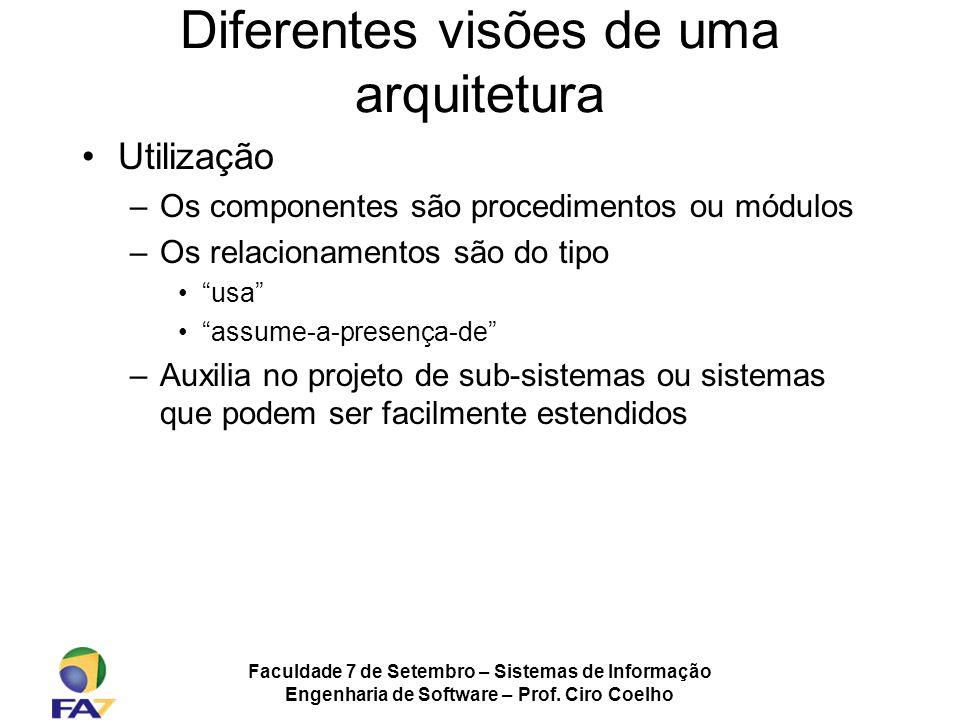 Faculdade 7 de Setembro – Sistemas de Informação Engenharia de Software – Prof. Ciro Coelho Diferentes visões de uma arquitetura Utilização –Os compon