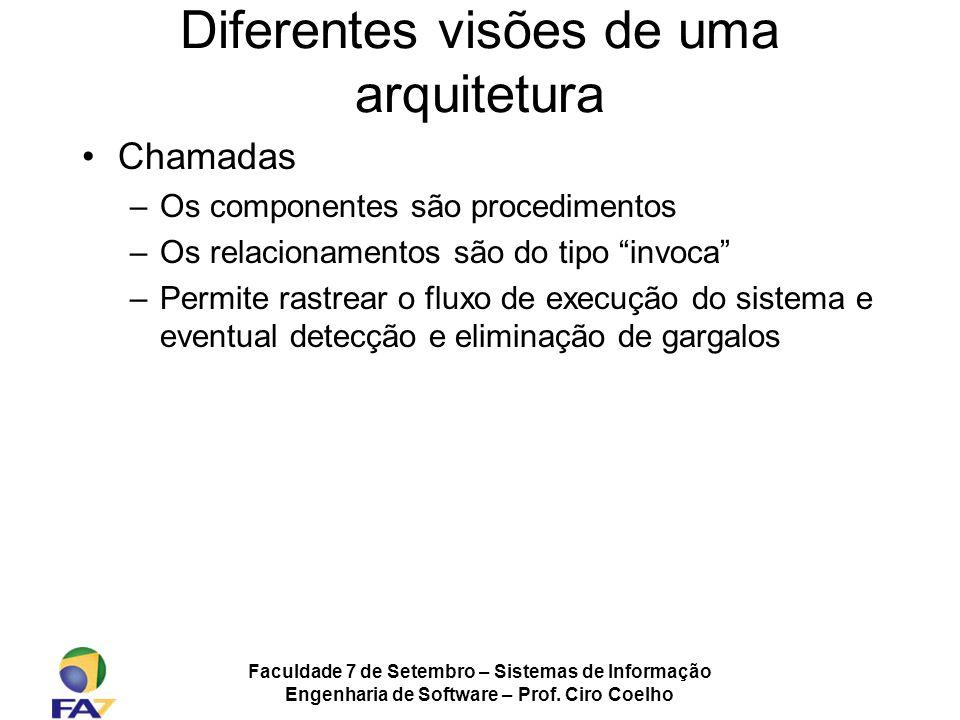 Faculdade 7 de Setembro – Sistemas de Informação Engenharia de Software – Prof. Ciro Coelho Diferentes visões de uma arquitetura Chamadas –Os componen