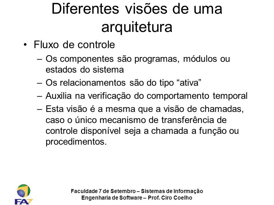 Faculdade 7 de Setembro – Sistemas de Informação Engenharia de Software – Prof. Ciro Coelho Diferentes visões de uma arquitetura Fluxo de controle –Os