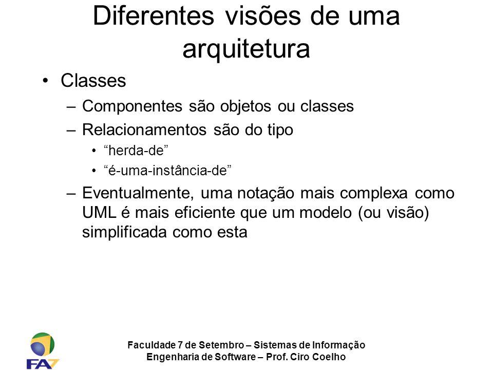 Faculdade 7 de Setembro – Sistemas de Informação Engenharia de Software – Prof. Ciro Coelho Diferentes visões de uma arquitetura Classes –Componentes