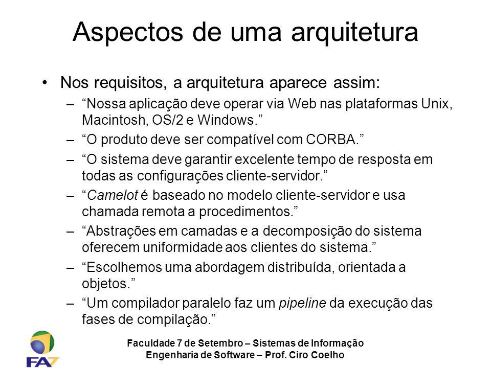 Faculdade 7 de Setembro – Sistemas de Informação Engenharia de Software – Prof. Ciro Coelho Aspectos de uma arquitetura Nos requisitos, a arquitetura