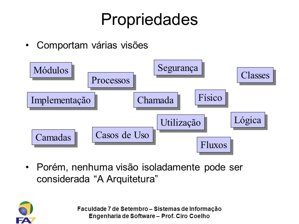 Faculdade 7 de Setembro – Sistemas de Informação Engenharia de Software – Prof. Ciro Coelho Propriedades Comportam várias visões Porém, nenhuma visão