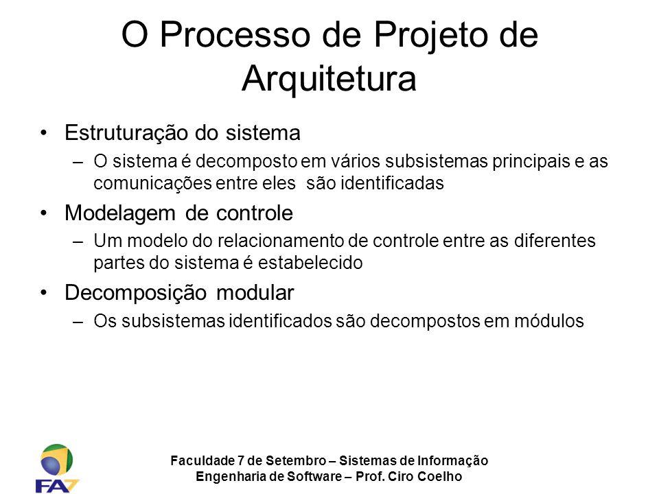 Faculdade 7 de Setembro – Sistemas de Informação Engenharia de Software – Prof. Ciro Coelho O Processo de Projeto de Arquitetura Estruturação do siste