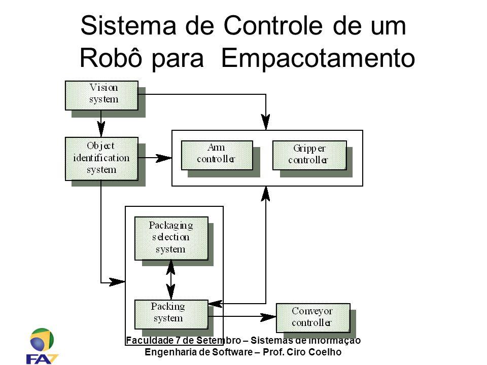 Faculdade 7 de Setembro – Sistemas de Informação Engenharia de Software – Prof. Ciro Coelho Sistema de Controle de um Robô para Empacotamento
