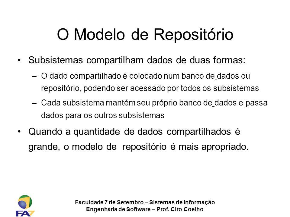 Faculdade 7 de Setembro – Sistemas de Informação Engenharia de Software – Prof. Ciro Coelho O Modelo de Repositório Subsistemas compartilham dados de