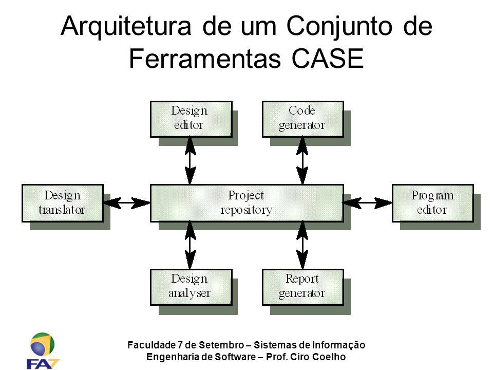 Faculdade 7 de Setembro – Sistemas de Informação Engenharia de Software – Prof. Ciro Coelho Arquitetura de um Conjunto de Ferramentas CASE