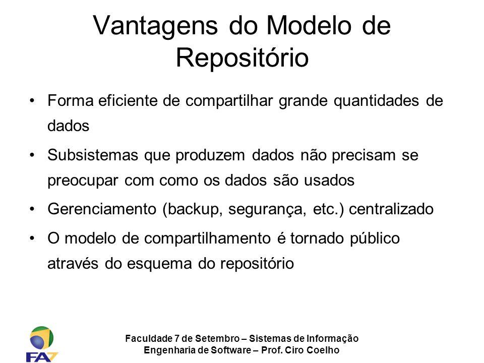 Faculdade 7 de Setembro – Sistemas de Informação Engenharia de Software – Prof. Ciro Coelho Vantagens do Modelo de Repositório Forma eficiente de comp