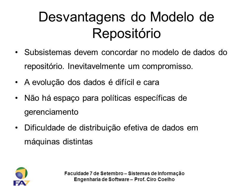 Faculdade 7 de Setembro – Sistemas de Informação Engenharia de Software – Prof. Ciro Coelho Desvantagens do Modelo de Repositório Subsistemas devem co