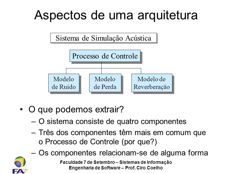 Faculdade 7 de Setembro – Sistemas de Informação Engenharia de Software – Prof. Ciro Coelho Aspectos de uma arquitetura O que podemos extrair? –O sist