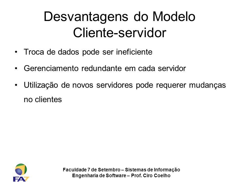 Faculdade 7 de Setembro – Sistemas de Informação Engenharia de Software – Prof. Ciro Coelho Desvantagens do Modelo Cliente-servidor Troca de dados pod