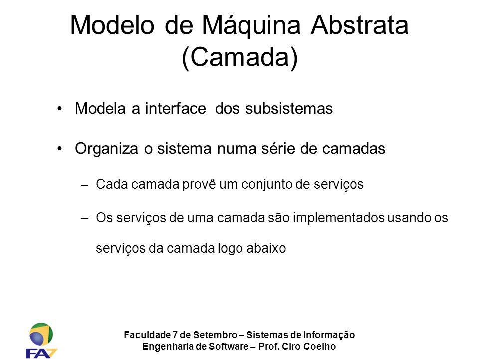 Faculdade 7 de Setembro – Sistemas de Informação Engenharia de Software – Prof. Ciro Coelho Modelo de Máquina Abstrata (Camada) Modela a interface dos