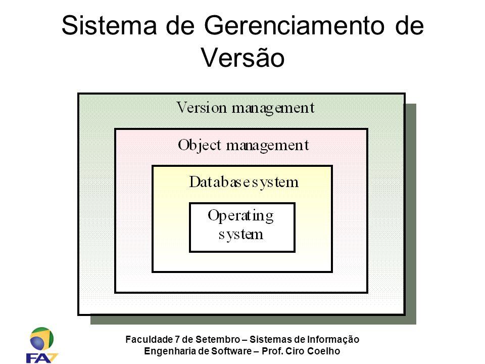 Faculdade 7 de Setembro – Sistemas de Informação Engenharia de Software – Prof. Ciro Coelho Sistema de Gerenciamento de Versão