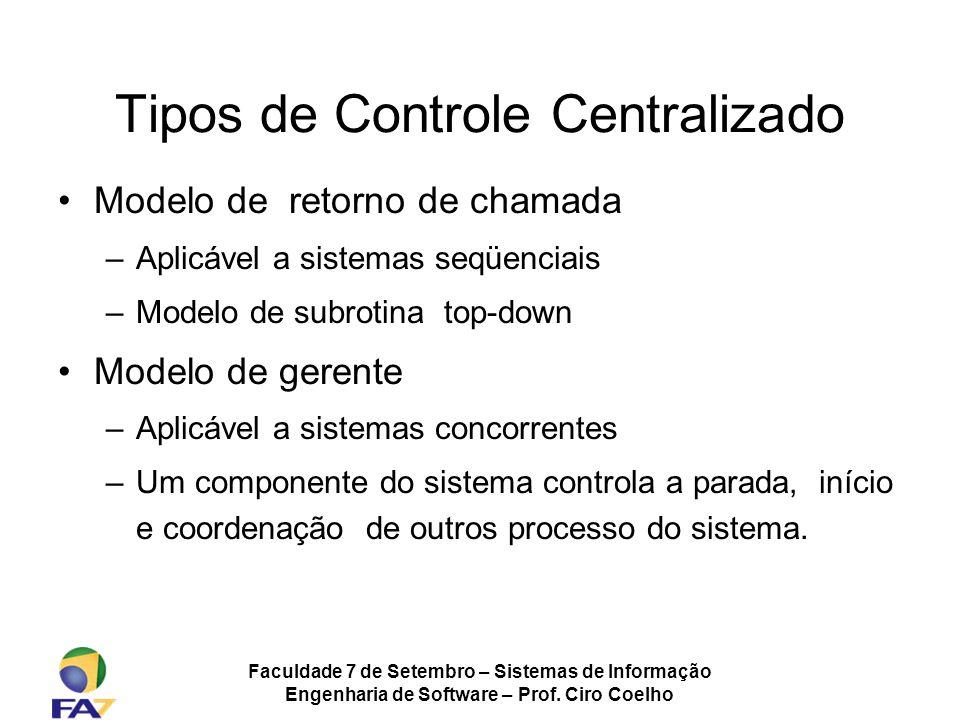 Faculdade 7 de Setembro – Sistemas de Informação Engenharia de Software – Prof. Ciro Coelho Tipos de Controle Centralizado Modelo de retorno de chamad