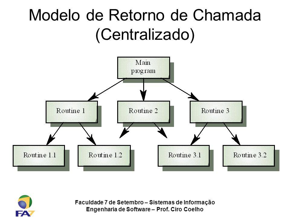 Faculdade 7 de Setembro – Sistemas de Informação Engenharia de Software – Prof. Ciro Coelho Modelo de Retorno de Chamada (Centralizado)