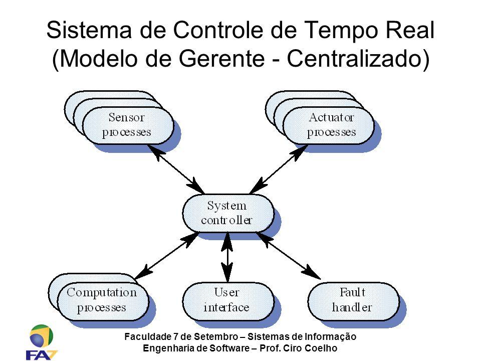 Faculdade 7 de Setembro – Sistemas de Informação Engenharia de Software – Prof. Ciro Coelho Sistema de Controle de Tempo Real (Modelo de Gerente - Cen