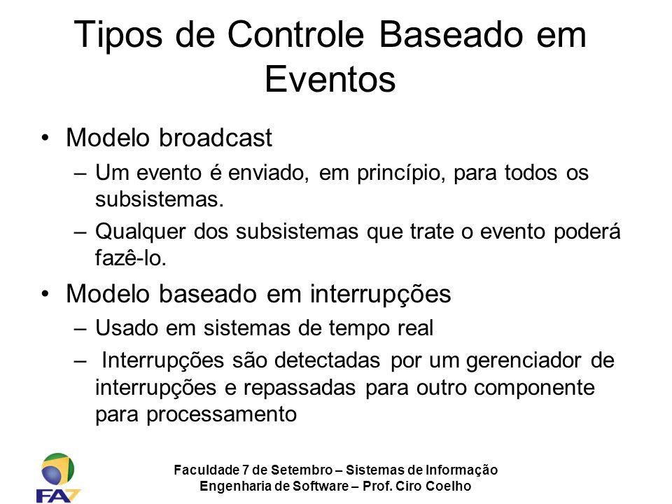 Faculdade 7 de Setembro – Sistemas de Informação Engenharia de Software – Prof. Ciro Coelho Tipos de Controle Baseado em Eventos Modelo broadcast –Um