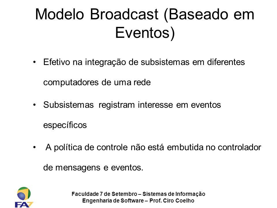 Faculdade 7 de Setembro – Sistemas de Informação Engenharia de Software – Prof. Ciro Coelho Modelo Broadcast (Baseado em Eventos) Efetivo na integraçã