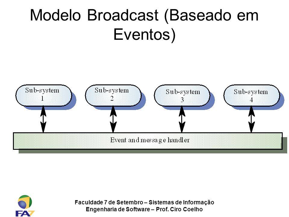 Faculdade 7 de Setembro – Sistemas de Informação Engenharia de Software – Prof. Ciro Coelho Modelo Broadcast (Baseado em Eventos)