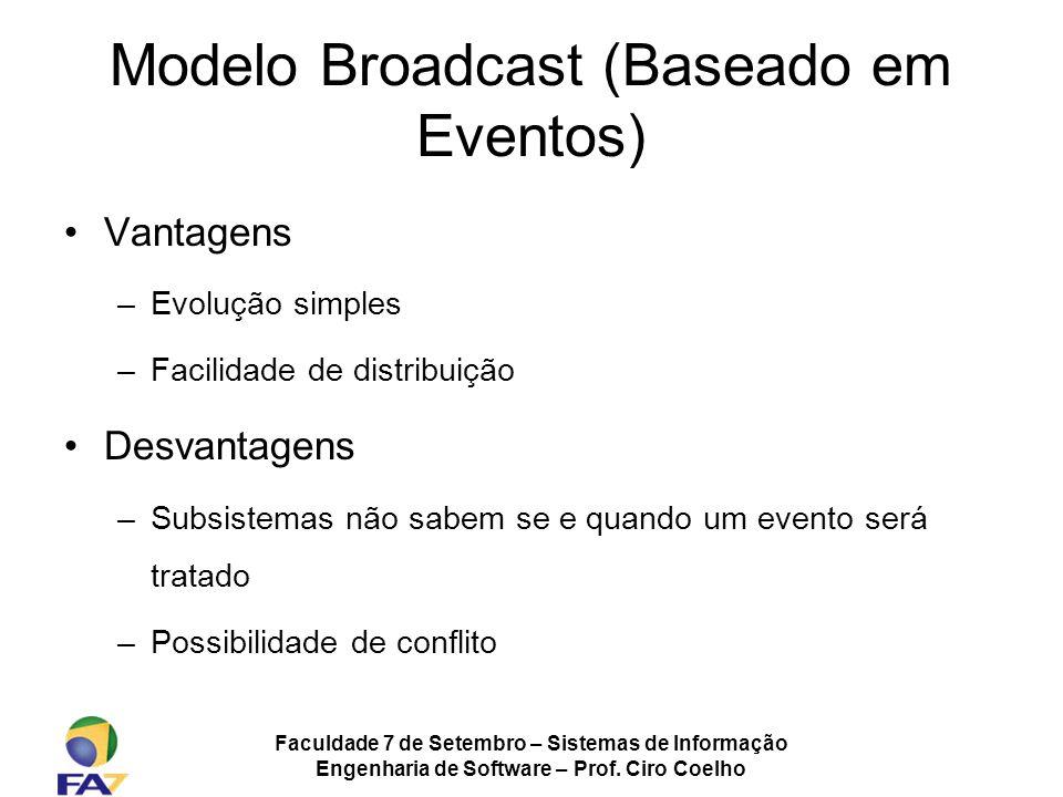 Faculdade 7 de Setembro – Sistemas de Informação Engenharia de Software – Prof. Ciro Coelho Modelo Broadcast (Baseado em Eventos) Vantagens –Evolução