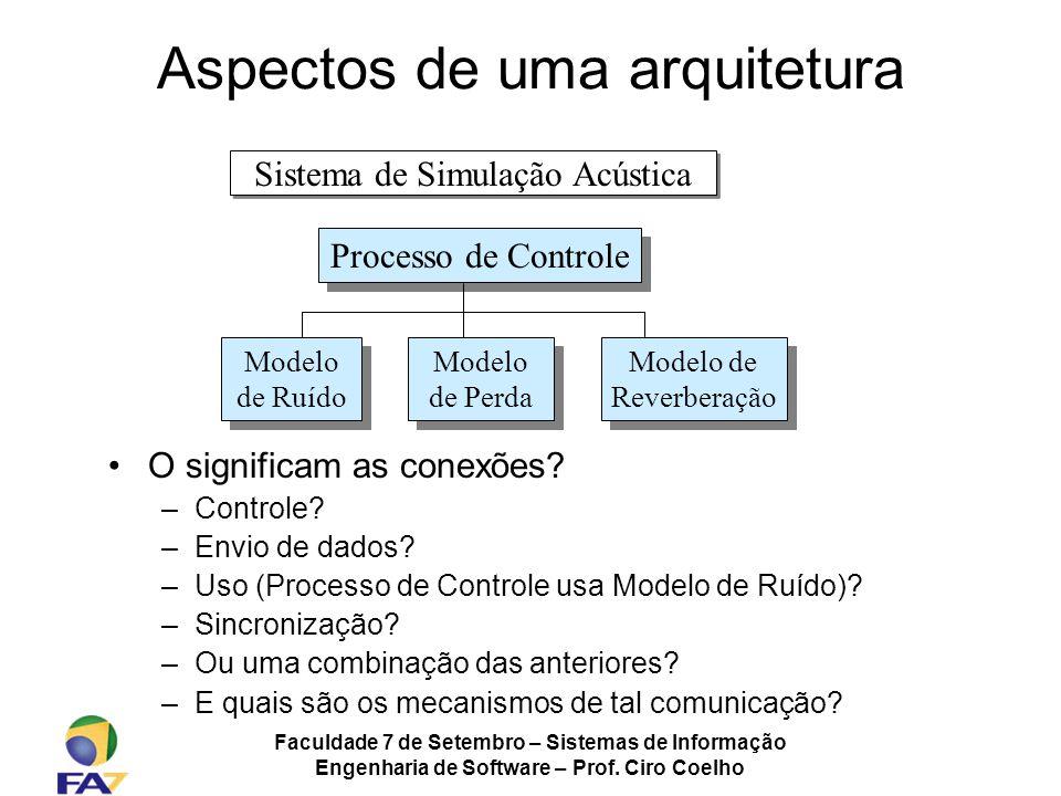 Faculdade 7 de Setembro – Sistemas de Informação Engenharia de Software – Prof. Ciro Coelho Aspectos de uma arquitetura O significam as conexões? –Con